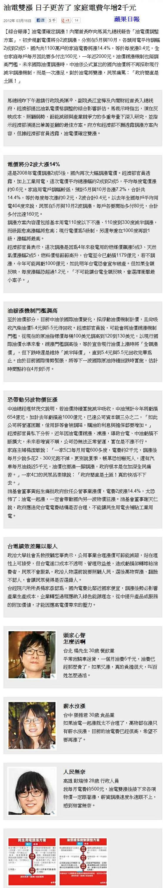 油電雙漲 日子更苦了 家庭電費年增2千元-2012.03.16-03