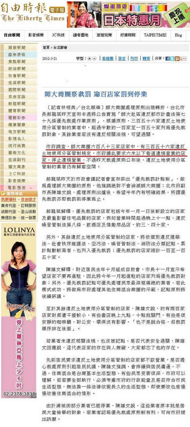 師大商圈祭裁罰 逾百店家罰到停業-2012.03.21