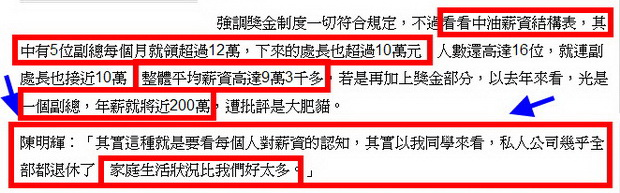 獎金編列上億元 中油遭批人事費高-2012.03.21-02
