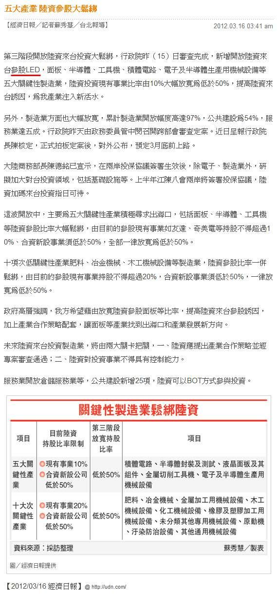 五大產業 陸資參股大鬆綁 -2012.03.16