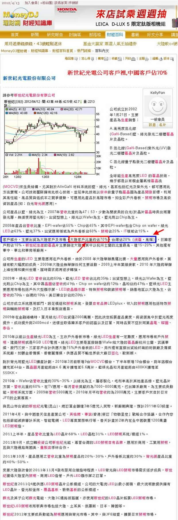 新世紀光電股份有限公司-2012.04.12