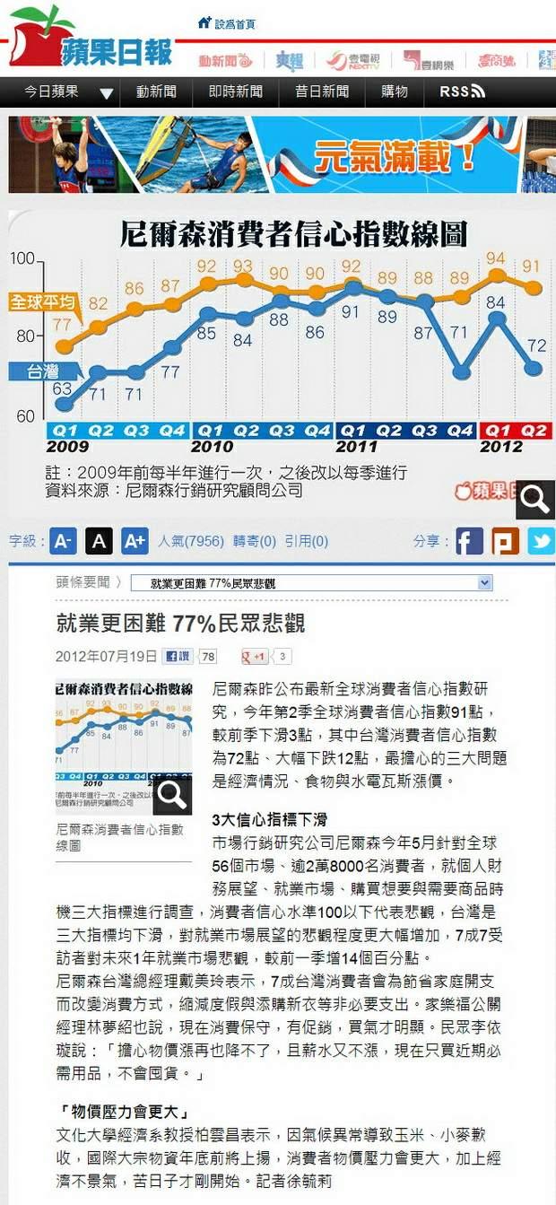 就業更困難 77%民眾悲觀-2012.07.19