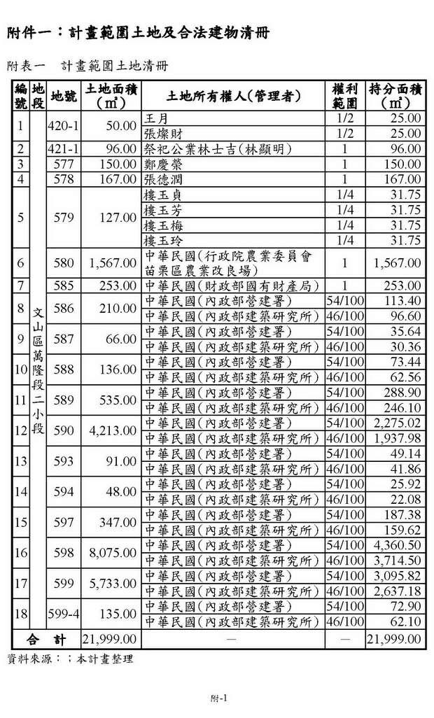 1010720-文山變更主要計畫書_28