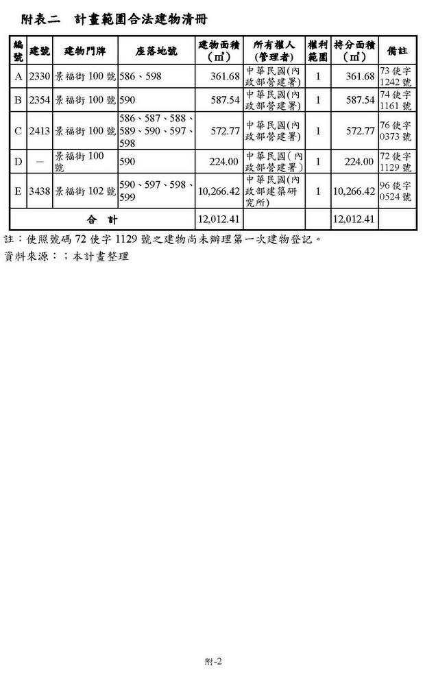 1010720-文山變更主要計畫書_29