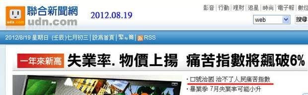 7月 痛苦指數將飆破6%  痛苦指數續攀高 -2012.08.19-01
