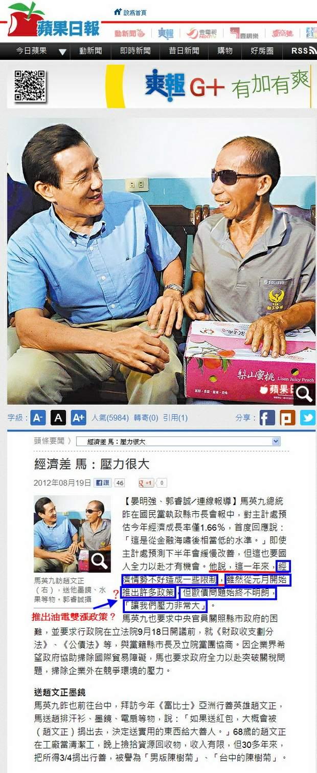 經濟差 馬:壓力很大-2012.08.19