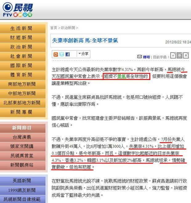 失業率創新高 馬:全球不景氣-2012.08.22
