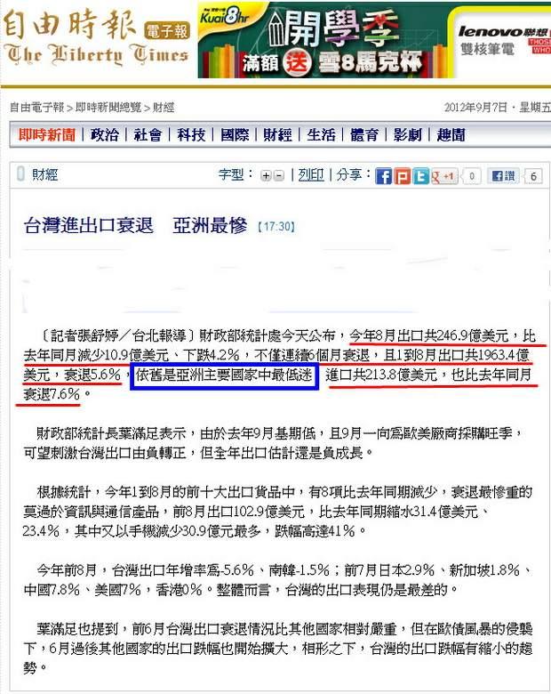 台灣進出口衰退 亞洲最慘-2012.09.07