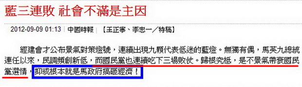 藍三連敗 社會不滿是主因-2012.09.09-02