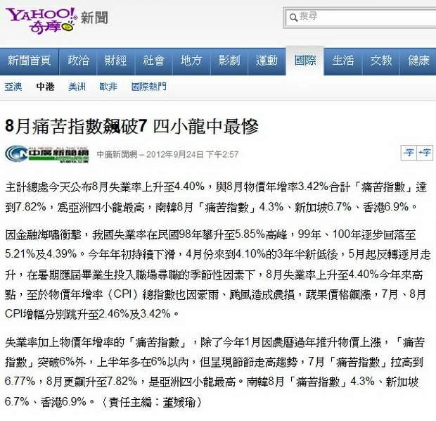 8月痛苦指數飆破7 四小龍中最慘-2012.09.24