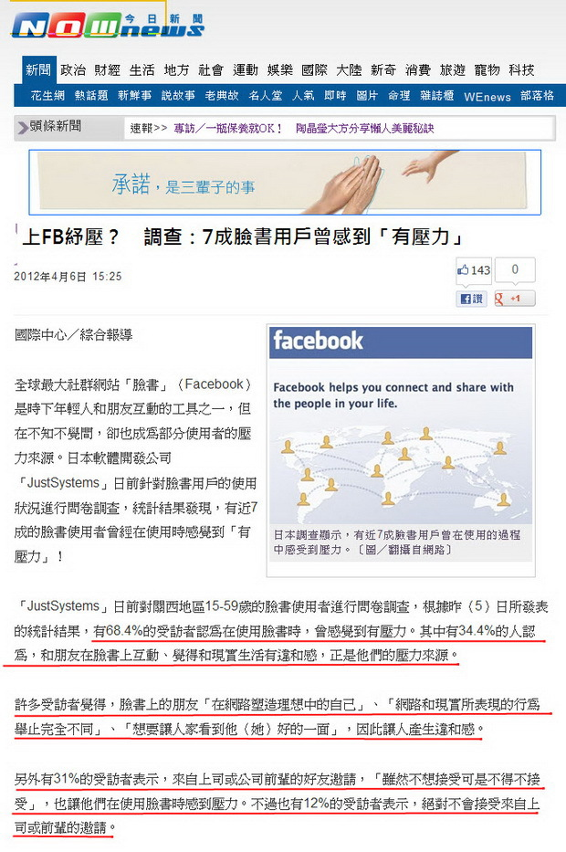 上FB紓壓? 調查:7成臉書用戶曾感到「有壓力」-2012.04.06