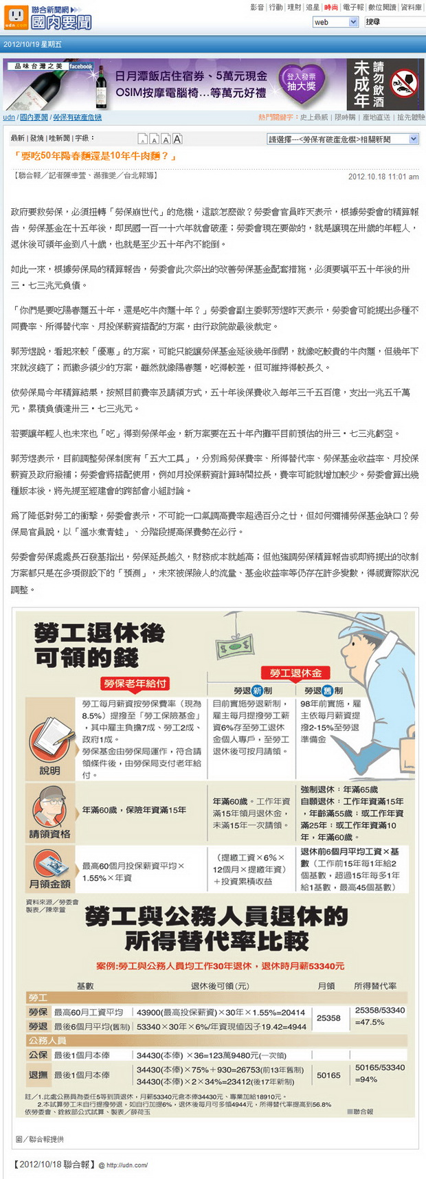 「要吃50年陽春麵還是10年牛肉麵?」  勞保有破產危機 -2012.10.18