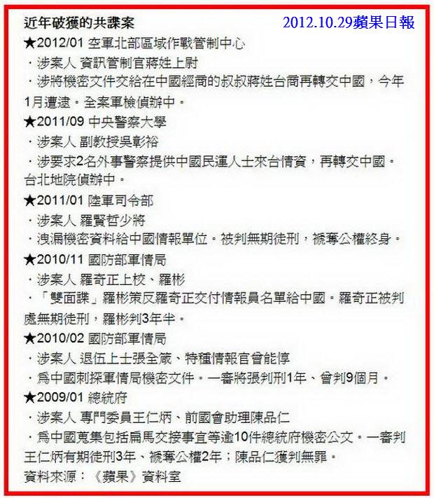 若開戰 「台潛艦必死」-2012.10.29-02