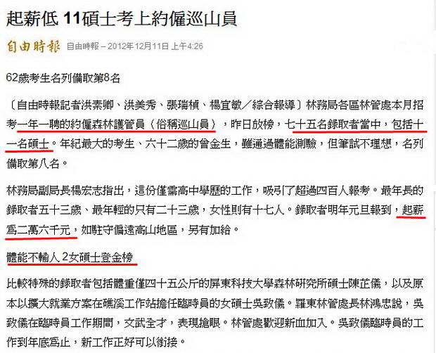 起薪低 11碩士考上約僱巡山員-2012.12.11-02