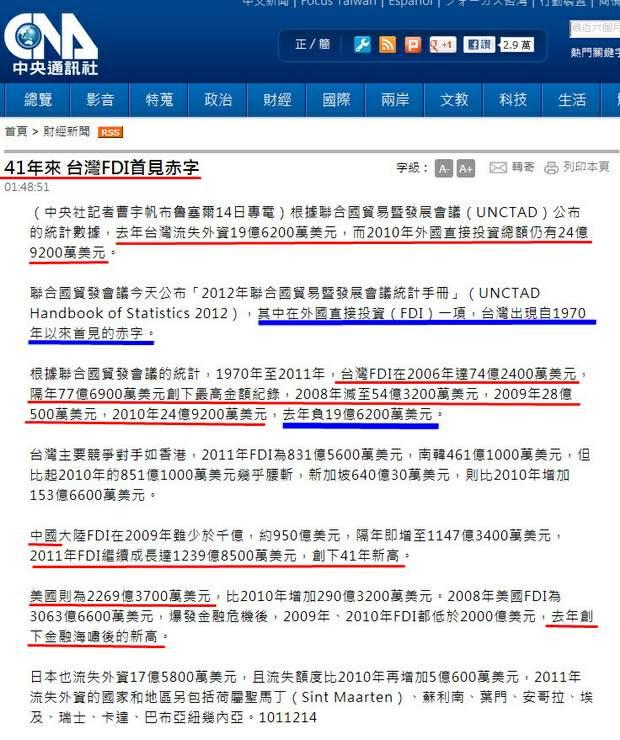 41年來 台灣FDI首見赤字-2012.12.14