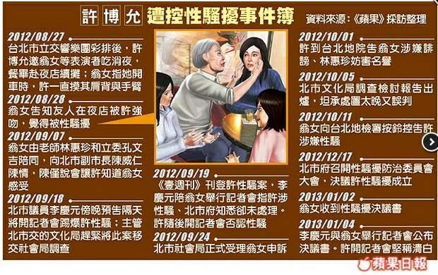 許博允性騷女聲樂家 仗勢強吻 北市府包庇-2013.01.05-03