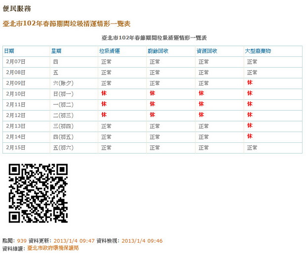 臺北市102年春節期間垃圾清運情形一覽表