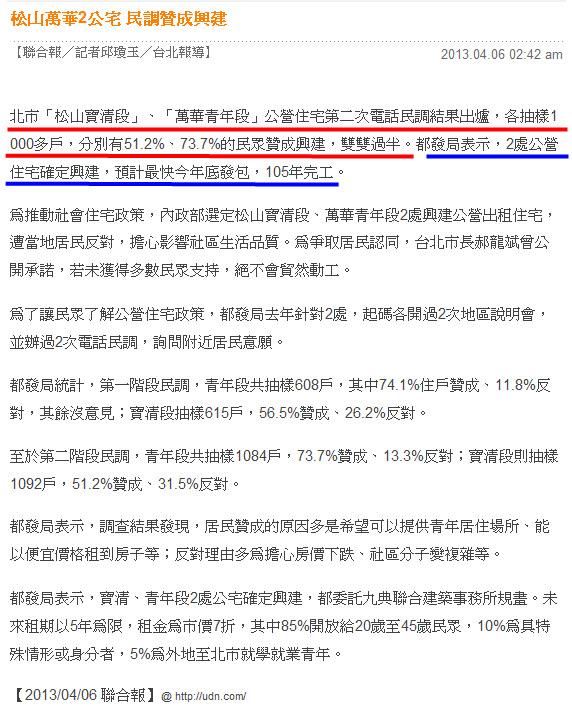 松山萬華2公宅 民調贊成興建-2013.04.06