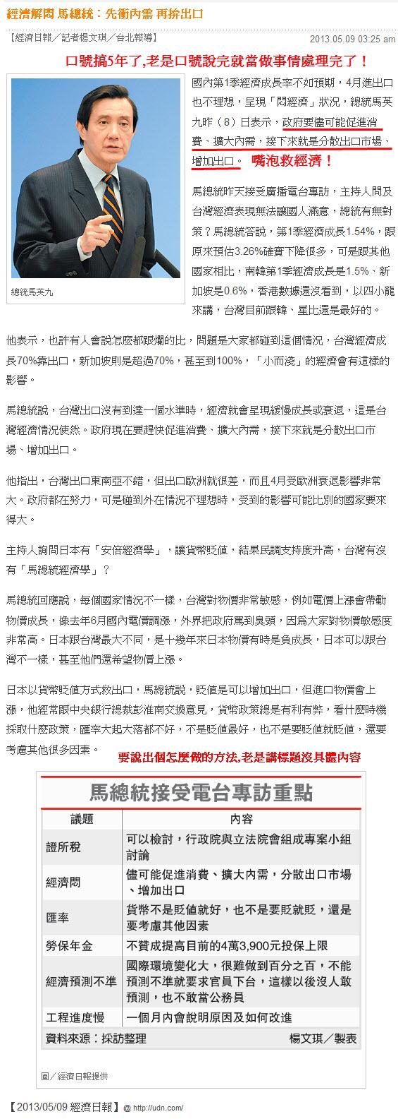 經濟解悶 馬總統:先衝內需 再拚出口-2013.05.09-01