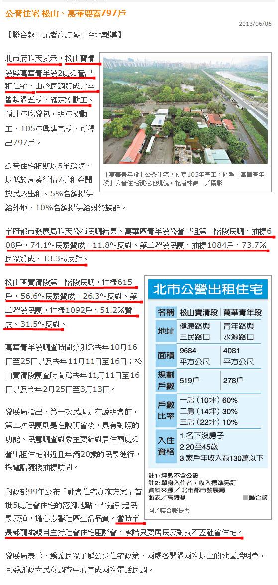 公營住宅 松山、萬華要蓋797戶-2013.06.06