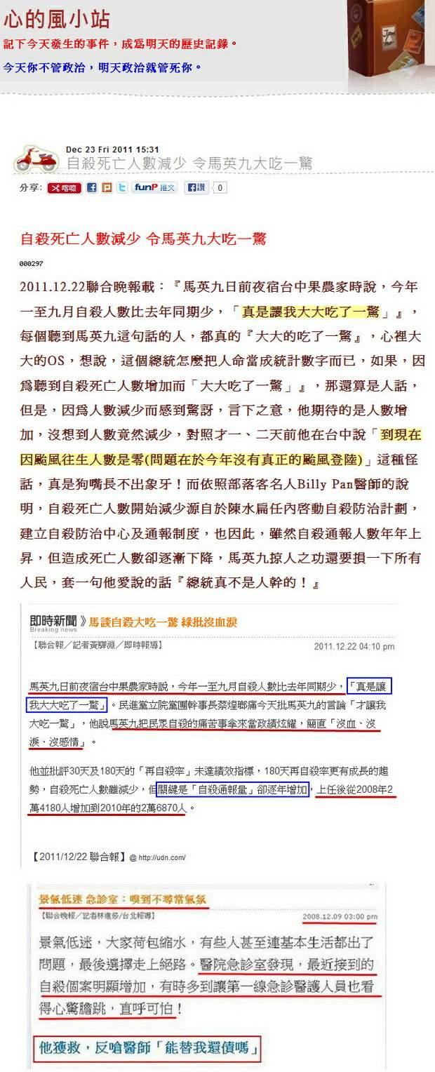 自殺死亡人數減少 令馬英九大吃一驚-2011.12.23