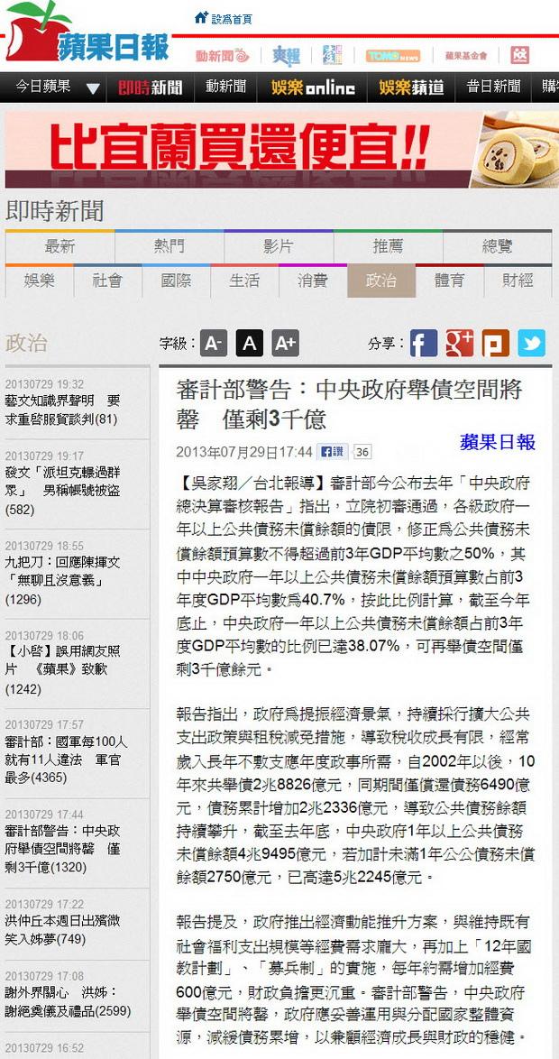 審計部警告:中央政府舉債空間將罄