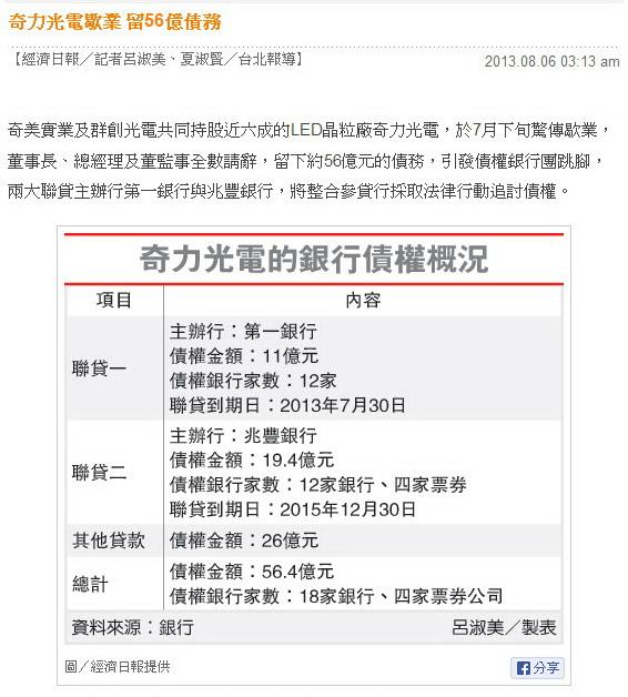 奇力光電歇業 留56億債務-2013.08.06-02.jpg