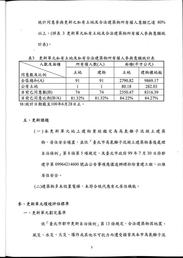 台北市松山區寶清段一小段57-2地號土地更新-09.jpg
