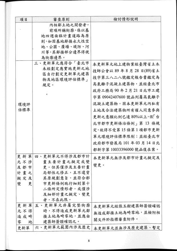 台北市松山區寶清段一小段57-2地號土地更新-12.jpg