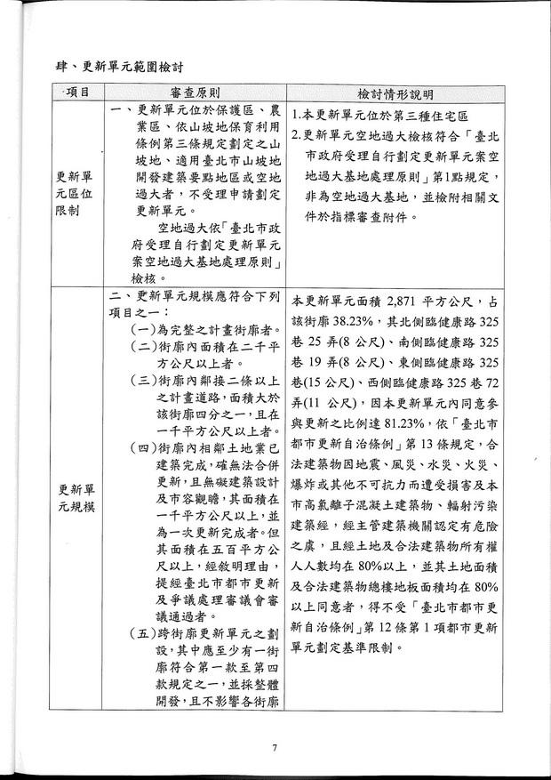 台北市松山區寶清段一小段57-2地號土地更新-11.jpg