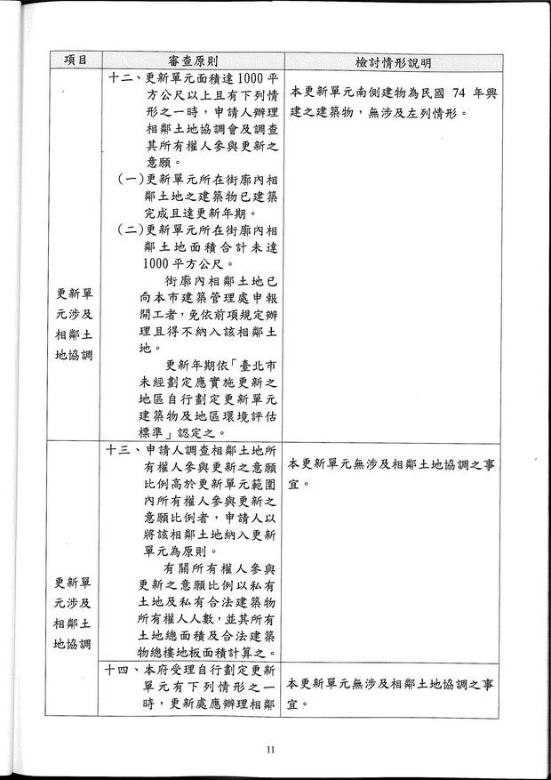 台北市松山區寶清段一小段57-2地號土地更新-15.jpg