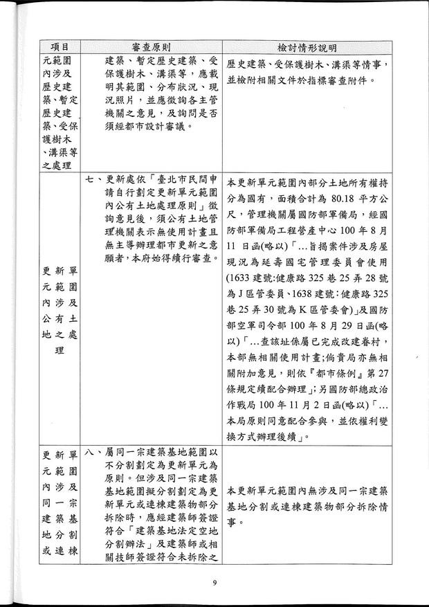 台北市松山區寶清段一小段57-2地號土地更新-13.jpg