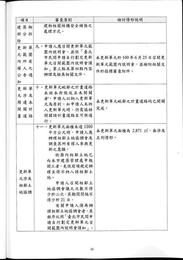 台北市松山區寶清段一小段57-2地號土地更新-14.jpg