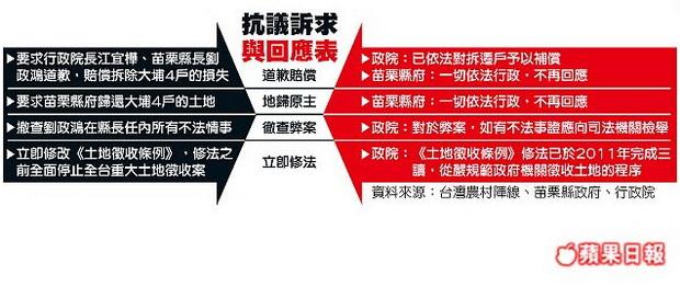 怒衝內政部 2萬人抗議拆大埔-2013.08.19-07.jpg