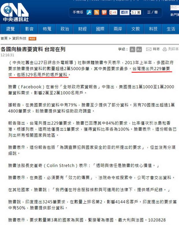 各國向臉書要資料 台灣在列-2013.08.28.jpg