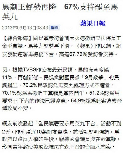 馬剷王聲勢再降 67%支持罷免馬英九-2013.09.13-02.jpg