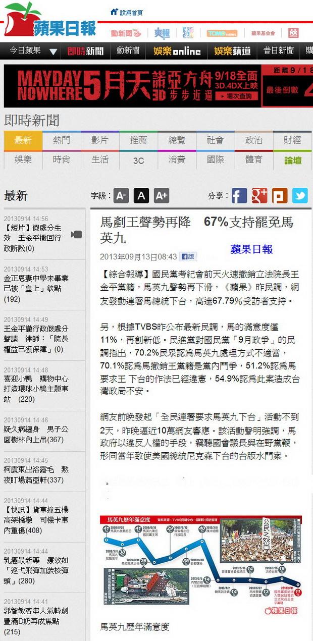 馬剷王聲勢再降 67%支持罷免馬英九-2013.09.13-01.jpg