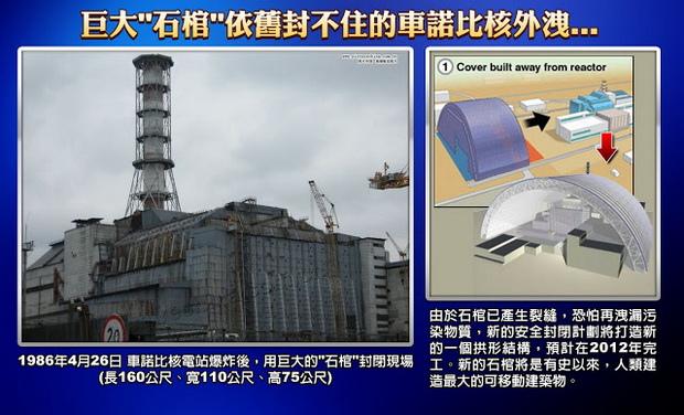 車諾比核電廠石棺-01.JPG