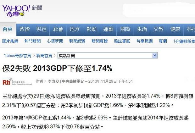 保2失敗 2013GDP下修至1.74%-2013.11.29-01.jpg