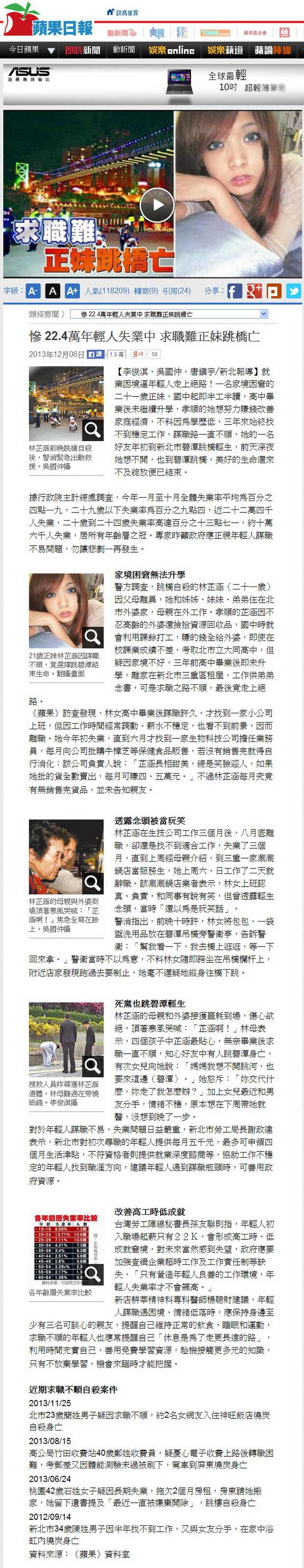 慘 22.4萬年輕人失業中 求職難正妹跳橋亡-2013.12.06-01.jpg