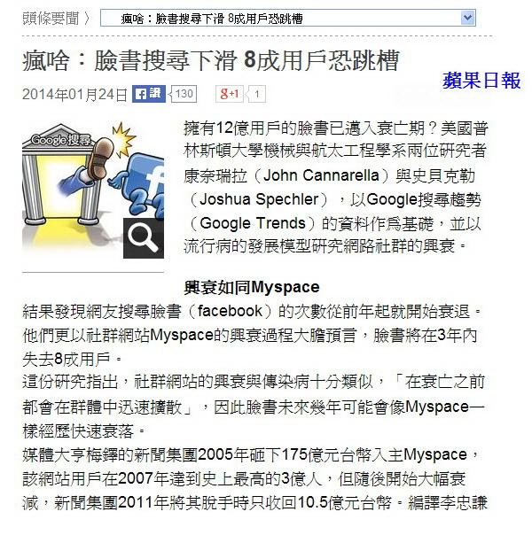 瘋啥:臉書搜尋下滑 8成用戶恐跳槽-2014.01.24.jpg