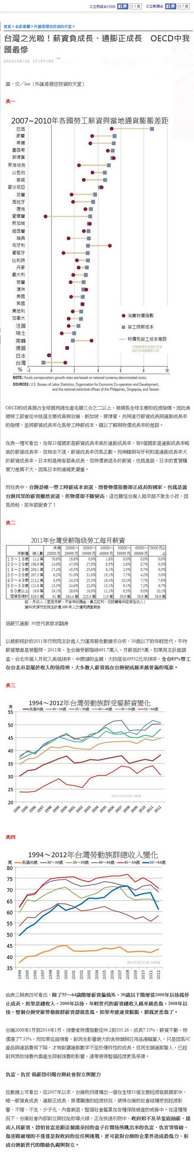 台灣之光啦!薪資負成長、通膨正成長 OECD中我國最慘-2014.05.22.jpg