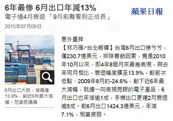 6年最慘 6月出口年減13%-2015.07.08-02.jpg