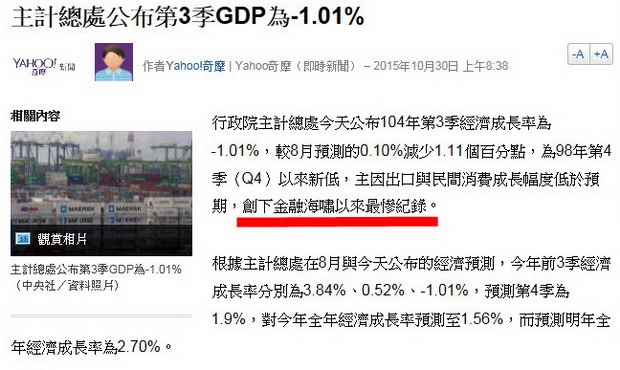 主計總處公布第3季GDP為-1.01%-2015.10.30-03.jpg