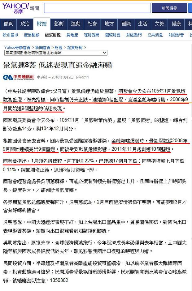 景氣連8藍 低迷表現直逼金融海嘯-2016.03.02.jpg