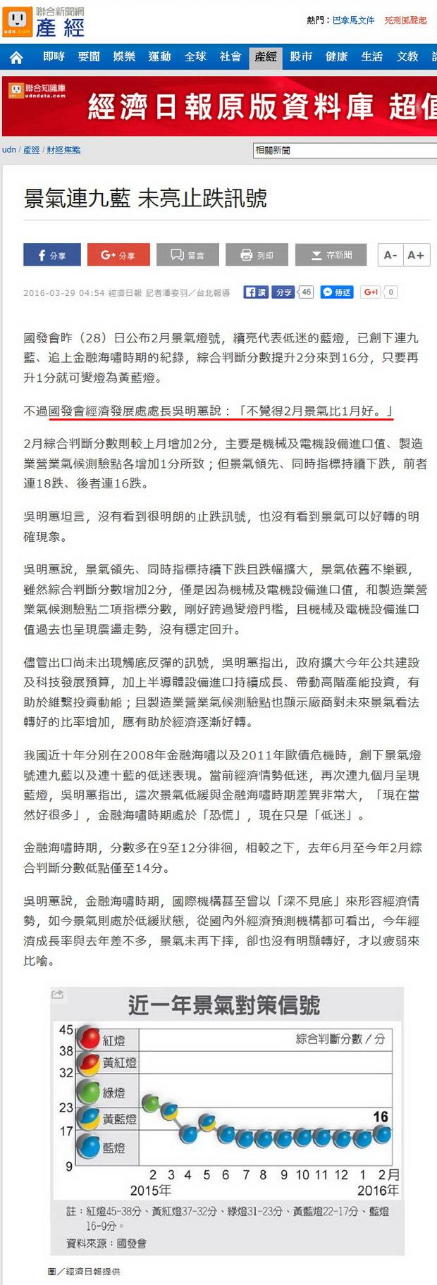 景氣連九藍 未亮止跌訊號-2016.03.29.jpg