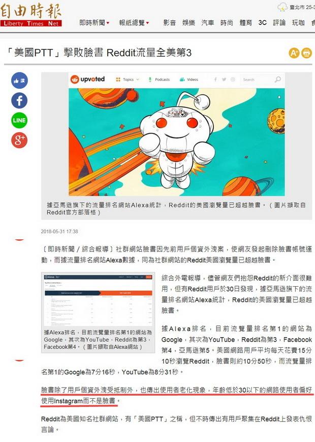 「美國PTT」擊敗臉書 Reddit流量全美第3 -2018.05.31.jpg