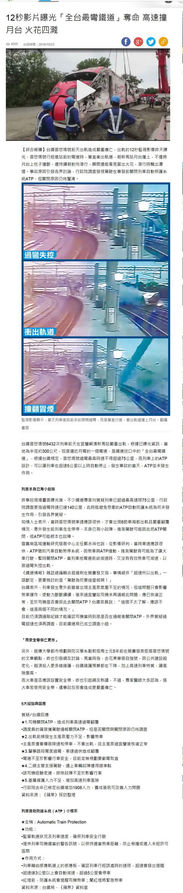 12秒影片曝光「全台最彎鐵道」奪命 高速撞月台 火花四濺-2018.10.23.jpg