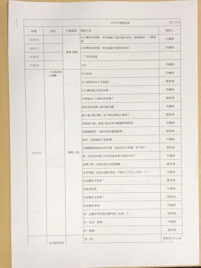 【完整通聯曝光】無助司機求援43分鐘 恐怖列車「邊開邊修」-2018.10.26-02.jpg