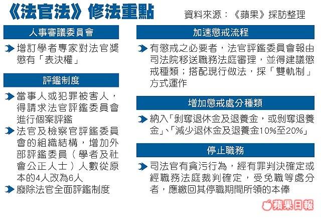 《法官法》三讀 貪污確定繳回薪水-2019.-06.29-2.jpg